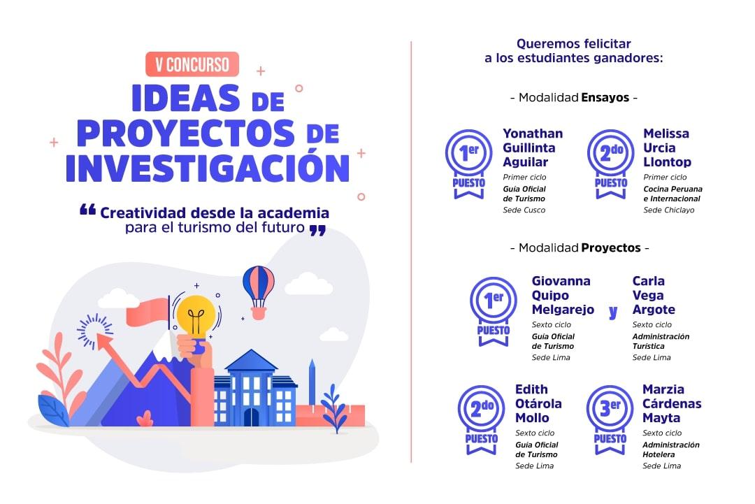 Estudiantes de Lima, Cusco y Chiclayo ganan el V Concurso de Ideas de Proyectos de Investigación del CENFOTUR